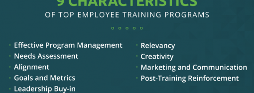 The best 4 training methods to train the employees perfectly!