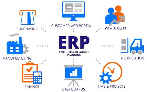 What Are The Different Benefits of Enterprises?